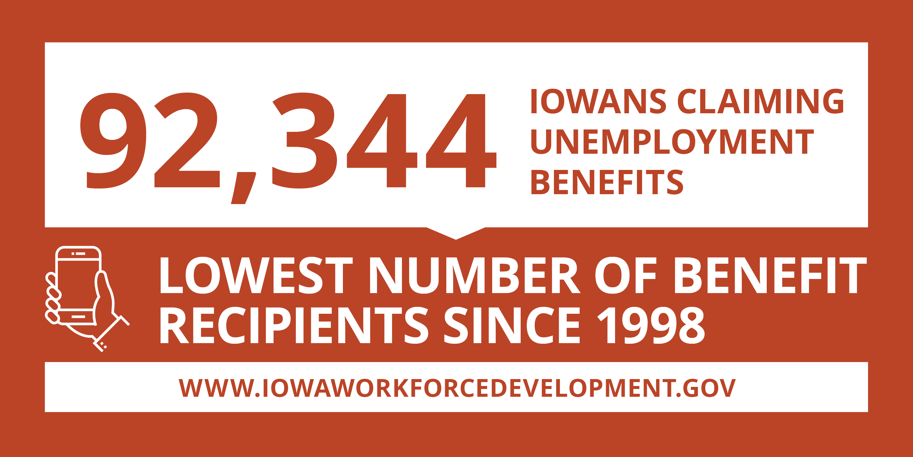 The lowest number of unemployment insurance benefit recipients since 1988